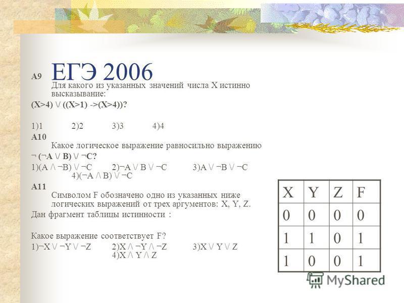 ЕГЭ 2006 A9 Для какого из указанных значений числа X истинно высказывание: (X>4) \/ ((X>1) ->(X>4))? 1)12)23)34)4 A10 Какое логическое выражение равносильно выражению ¬ (¬A \/ B) \/ ¬C? 1)(A /\ ¬B) \/ ¬C2)¬A \/ B \/ ¬C3)A \/ ¬B \/ ¬C 4)(¬A /\ B) \/ ¬