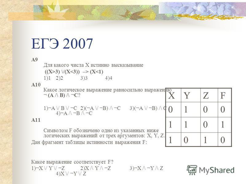 ЕГЭ 2007 A9 Для какого числа X истинно высказывание ((X>3) \/(X (X<1) 1)12)23)34)4 A10 Какое логическое выражение равносильно выражению ¬ (A /\ B) /\ ¬C? 1)¬A \/ B \/ ¬C2)(¬A \/ ¬B) /\ ¬C3)(¬A \/ ¬B) /\ C 4)¬A /\ ¬B /\ ¬C A11 Символом F обозначено од