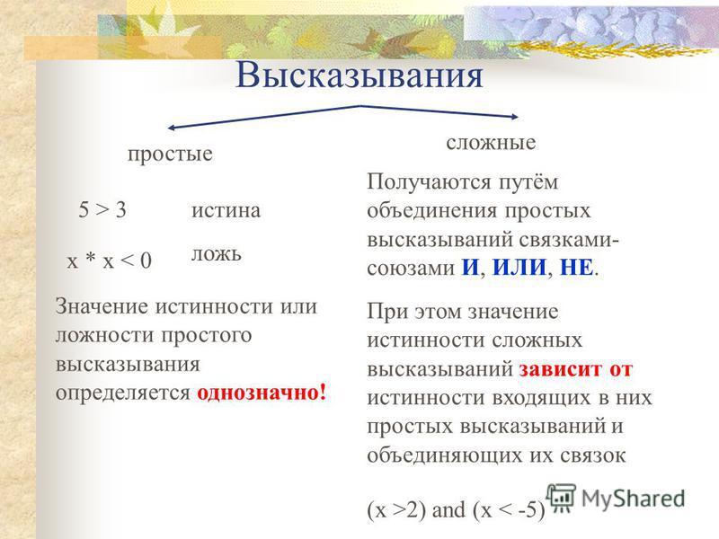 Высказывания простые сложные 5 > 3 истина x * x < 0 ложь Получаются путём объединения простых высказываний связками- союзами И, ИЛИ, НЕ. При этом значение истинности сложных высказываний зависит от истинности входящих в них простых высказываний и объ