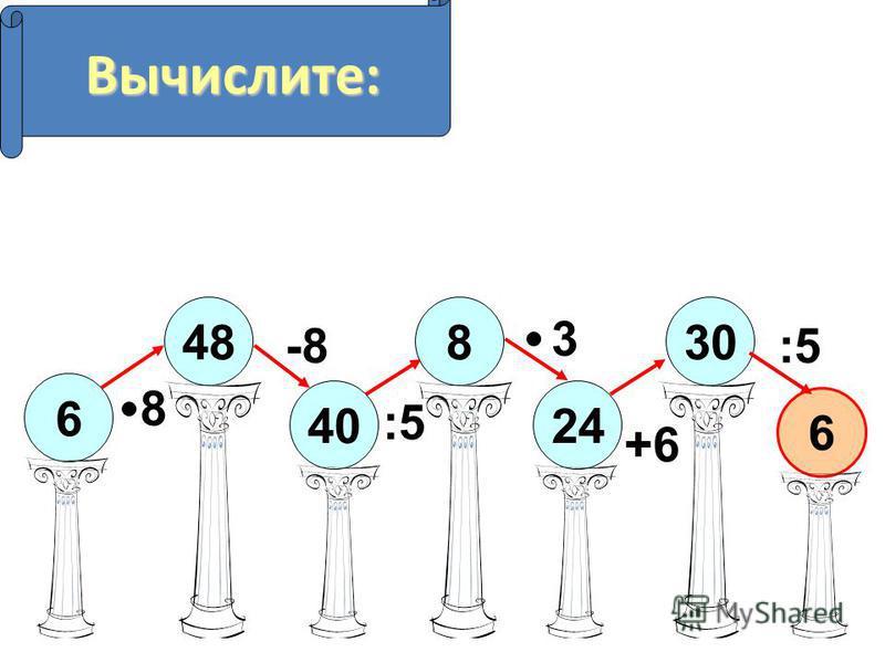 Вычислите: 6 8 48 -8 40 8 24 30 6 :5 3 +6 :5