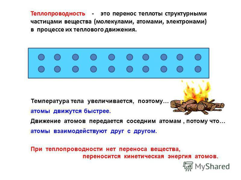 Теплопроводность - это перенос теплоты структурными частицами вещества (молекулами, атомами, электронами) в процессе их теплового движения. Температура тела увеличивается, поэтому… атомы движутся быстрее. Движение атомов передается соседним атомам, п