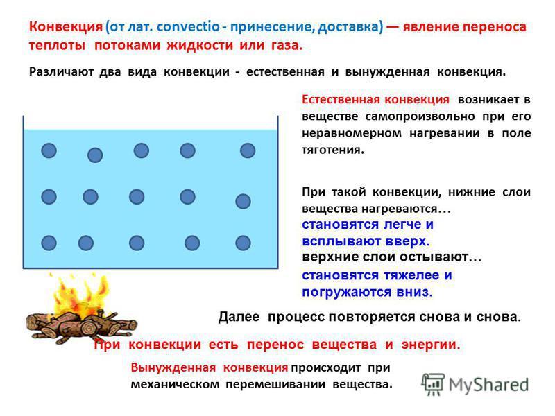 Естественная конвекция возникает в веществе самопроизвольно при его неравномерном нагревании в поле тяготения. Конвекция (от лат. convectio - принесение, доставка) явление переноса теплоты потоками жидкости или газа. Различают два вида конвекции - ес