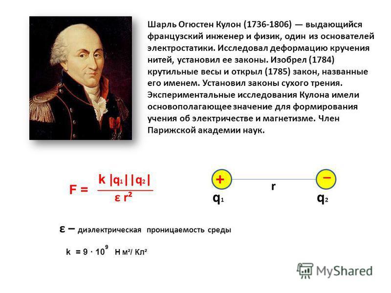 Шарль Огюстен Кулон (1736-1806) выдающийся французский инженер и физик, один из основателей электростатики. Исследовал деформацию кручения нитей, установил ее законы. Изобрел (1784) крутильные весы и открыл (1785) закон, названные его именем. Установ