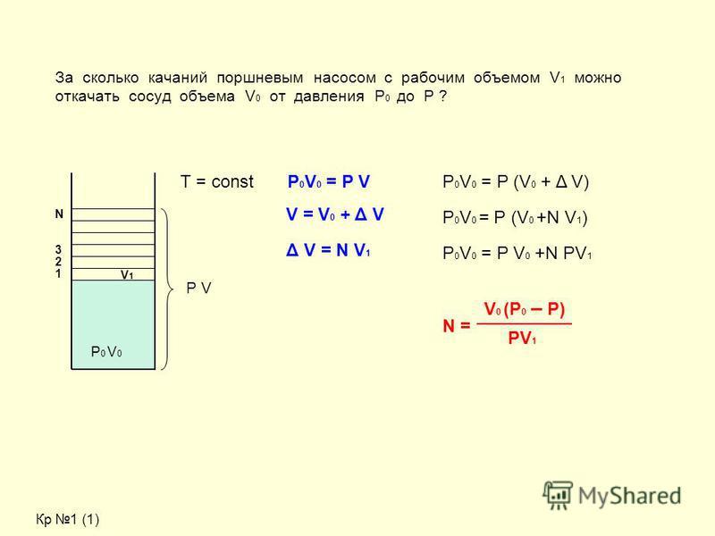 За сколько качаний поршневым насосом с рабочим объемом V 1 можно откачать сосуд объема V 0 от давления Р 0 до Р ? N 1 2 3 V1V1 P 0 V 0 P V P 0 V 0 = P V V = V 0 + Δ V Δ V = N V 1 T = constP 0 V 0 = P (V 0 + Δ V) P 0 V 0 = P (V 0 +N V 1 ) P 0 V 0 = P
