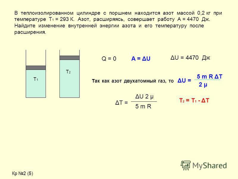 В теплоизолированном цилиндре с поршнем находится азот массой 0,2 кг при температуре Т 1 = 293 К. Азот, расширяясь, совершает работу А = 4470 Дж. Найдите изменение внутренней энергии азота и его температуру после расширения. Q = 0 T2T2 T1T1 A = ΔU ΔU