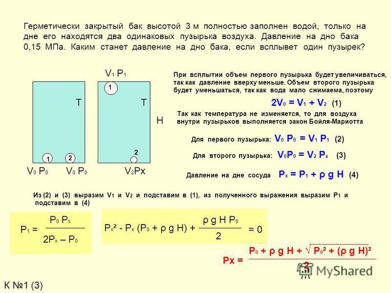Герметически закрытый бак высотой 3 м полностью заполнен водой, только на дне его находятся два одинаковых пузырька воздуха. Давление на дно бака 0,15 МПа. Каким станет давление на дно бака, если всплывет один пузырек? 2 V 2 PxV 0 P 0 V 1 P 1 H При в
