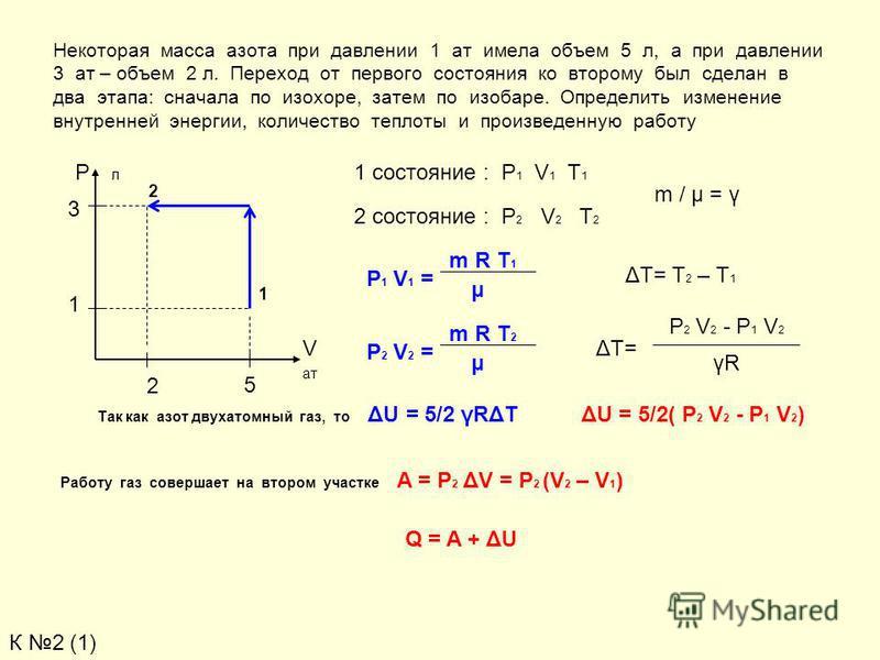 Некоторая масса азота при давлении 1 ат имела объем 5 л, а при давлении 3 ат – объем 2 л. Переход от первого состояния ко второму был сделан в два этапа: сначала по изохоре, затем по изобаре. Определить изменение внутренней энергии, количество теплот