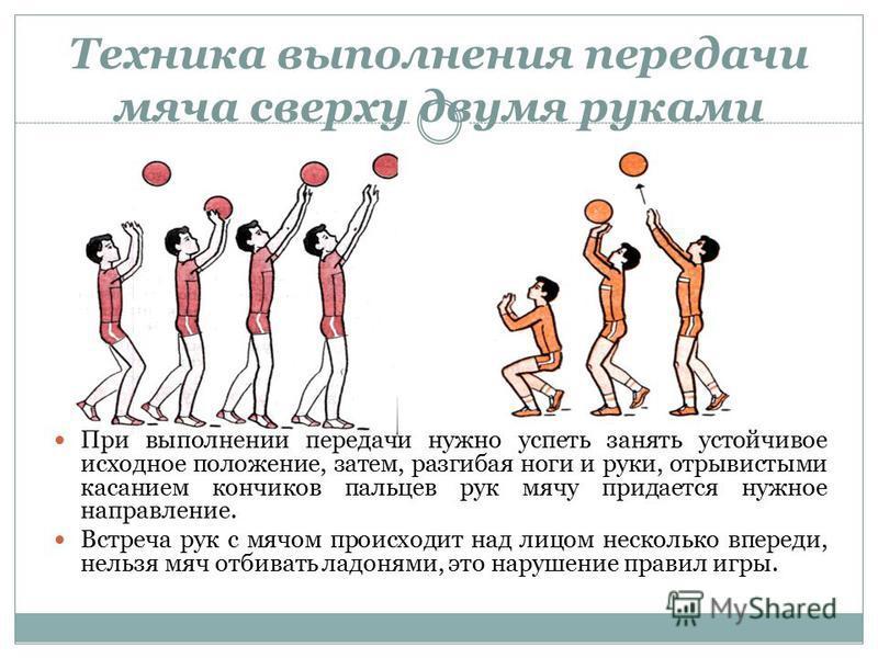 Техника выполнения передачи мяча сверху двумя руками При выполнении передачи нужно успеть занять устойчивое исходное положение, затем, разгибая ноги и руки, отрывистыми касанием кончиков пальцев рук мячу придается нужное направление. Встреча рук с мя