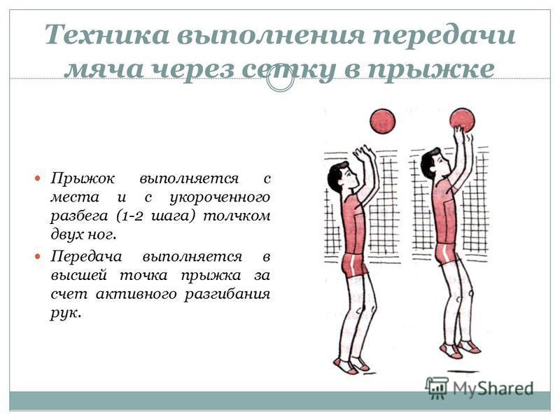 Техника выполнения передачи мяча через сетку в прыжке Прыжок выполняется с места и с укороченного разбега (1-2 шага) толчком двух ног. Передача выполняется в высшей точка прыжка за счет активного разгибания рук.