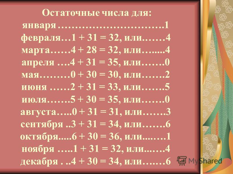 Остаточные числа для: января………………………….1 февраля…1 + 31 = 32, или.……4 марта……4 + 28 = 32, или….....4 апреля ….4 + 31 = 35, или…….0 мая………0 + 30 = 30, или…….2 июня ……2 + 31 = 33, или…….5 июля…….5 + 30 = 35, или…….0 августа…..0 + 31 = 31, или…….3 сентя