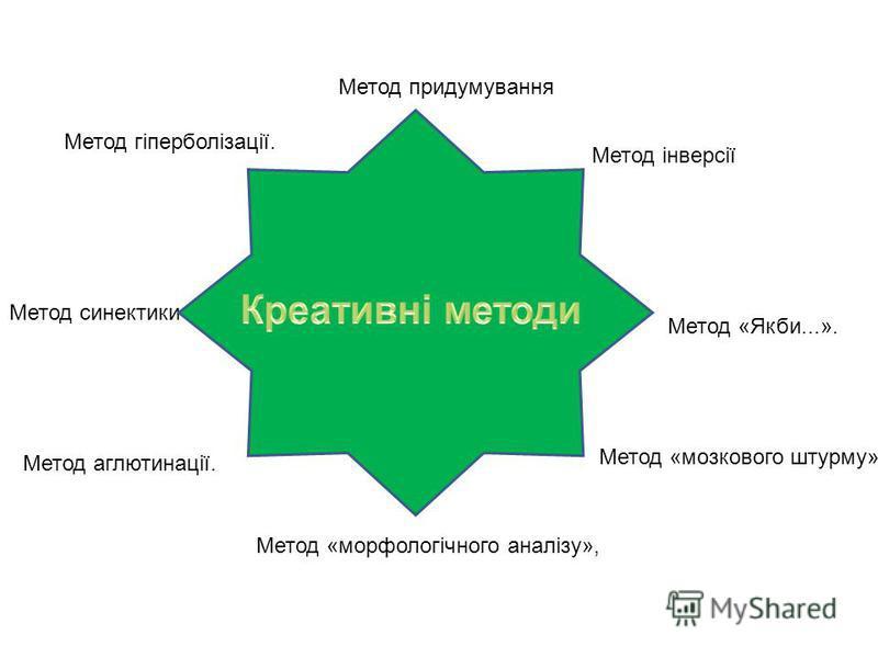 Метод придумування Метод «Якби...». Метод гіперболізації. Метод аглютинації. Метод «мозкового штурму» Метод синектики Метод «морфологічного аналізу», Метод інверсії