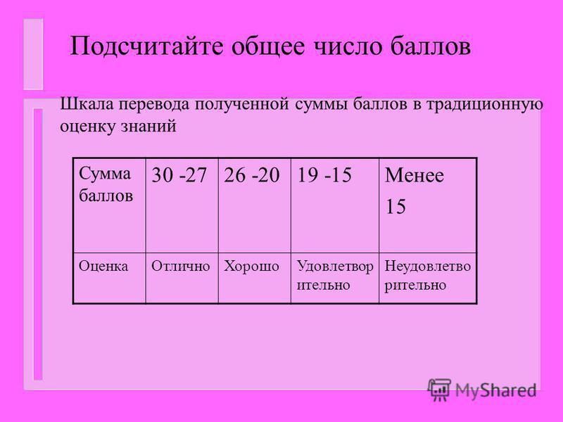 Проверьте свои знания задания 1 2 3 А 1 * А 2 * А 3 *