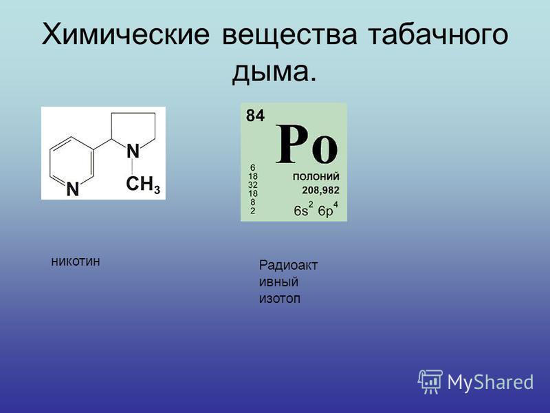 Химические вещества табачного дыма. никотин Радиоакт ивный изотоп