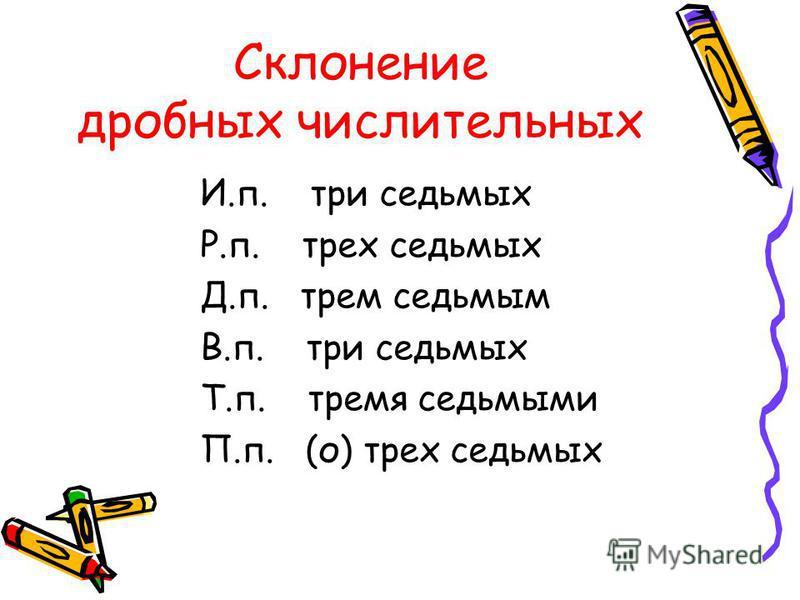 Склонение дробных числительных И.п. три седьмых Р.п. трех седьмых Д.п. трем седьмым В.п. три седьмых Т.п. тремя седьмыми П.п. (о) трех седьмых