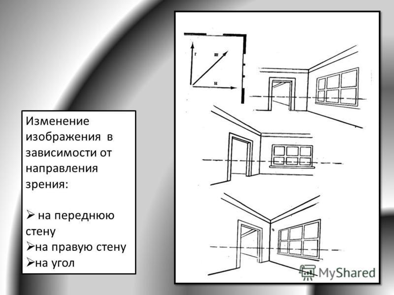 Изменение изображения в зависимости от направления зрения: на переднюю стену на правую стену на угол