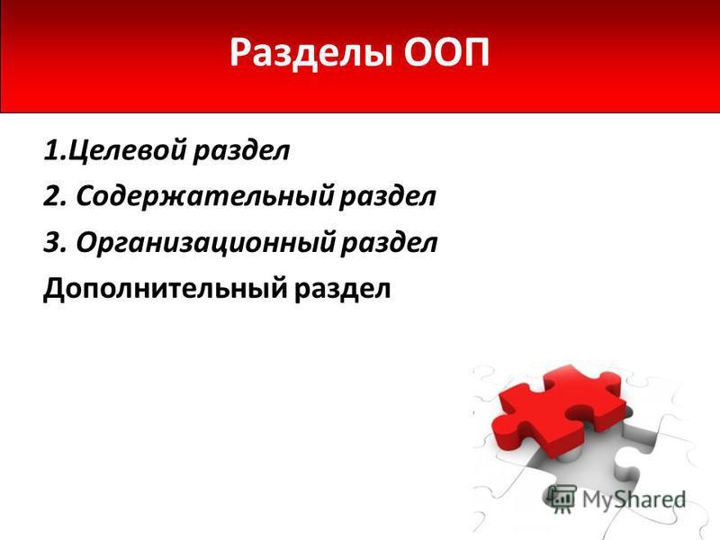 Разделы ООП 1. Целевой раздел 2. Содержательный раздел 3. Организационный раздел Дополнительный раздел