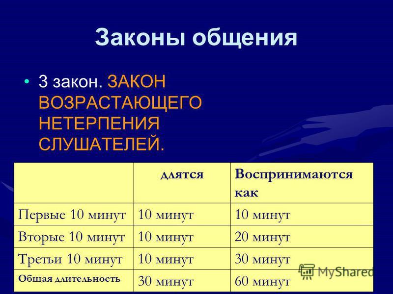 Законы общения 3 закон. ЗАКОН ВОЗРАСТАЮЩЕГО НЕТЕРПЕНИЯ СЛУШАТЕЛЕЙ. длятся Воспринимаются как Первые 10 минут 10 минут Вторые 10 минут 10 минут 20 минут Третьи 10 минут 10 минут 30 минут Общая длительность 30 минут 60 минут