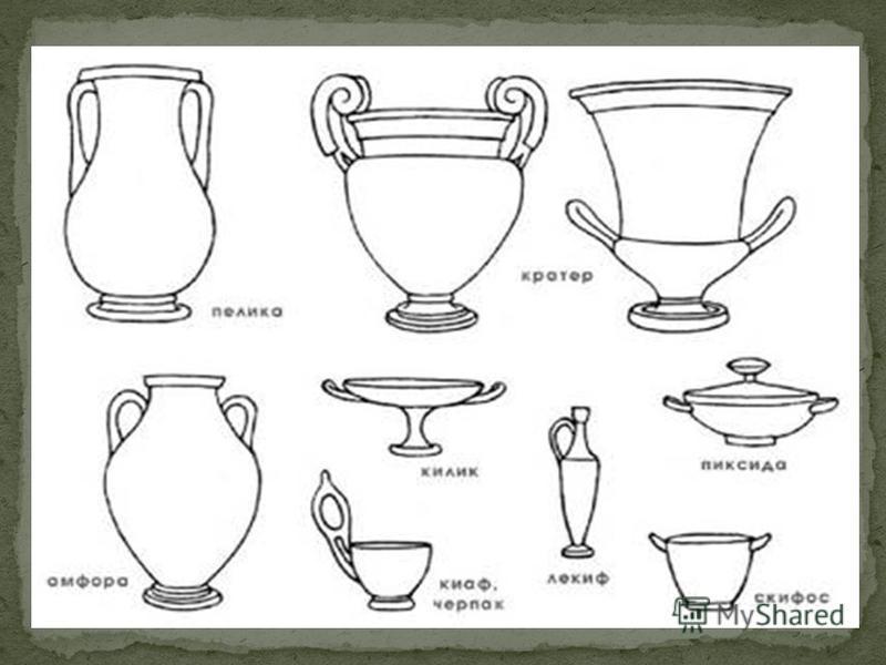 амфоракратеройнохоякиликлекифгидрия Соотнеси форму с названием греческих ваз