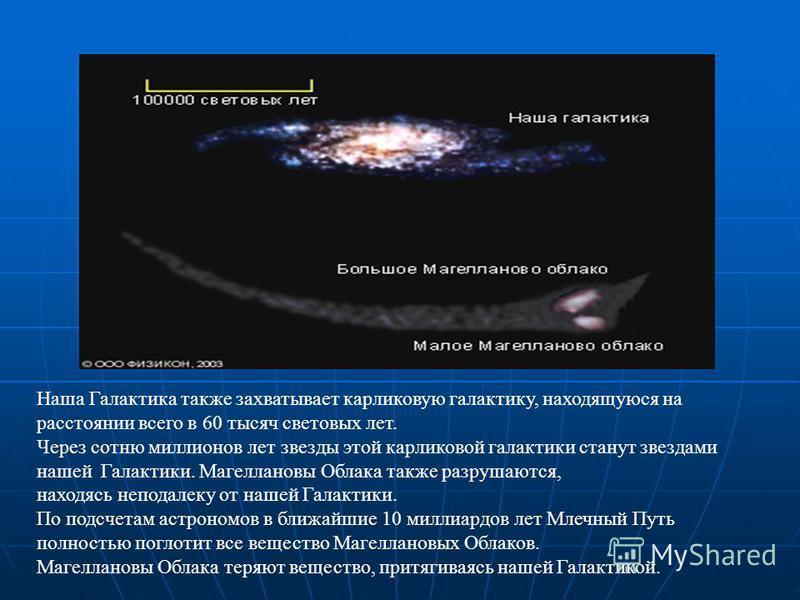 Наша Галактика также захватывает карликовую галактику, находящуюся на расстоянии всего в 60 тысяч световых лет. Через сотню миллионов лет звезды этой карликовой галактики станут звездами нашей Галактики. Магеллановы Облака также разрушаются, находясь