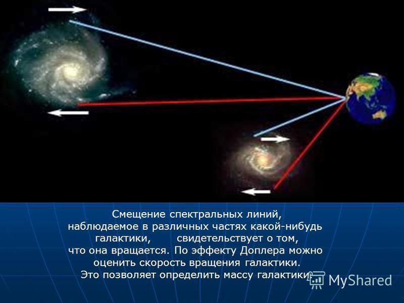 Смещение спектральных линий, наблюдаемое в различных частях какой-нибудь галактики, свидетельствует о том, что она вращается. По эффекту Доплера можно оценить скорость вращения галактики. Это позволяет определить массу галактики.