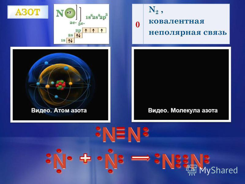 0 N 2, ковалентная неполярная связь Видео. Атом азота Видео. Молекула азота