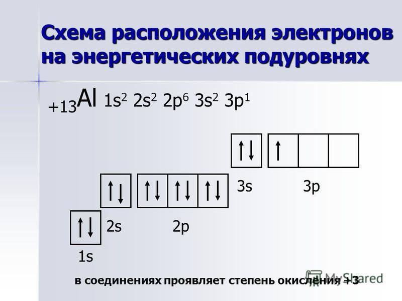 Схема расположения электронов