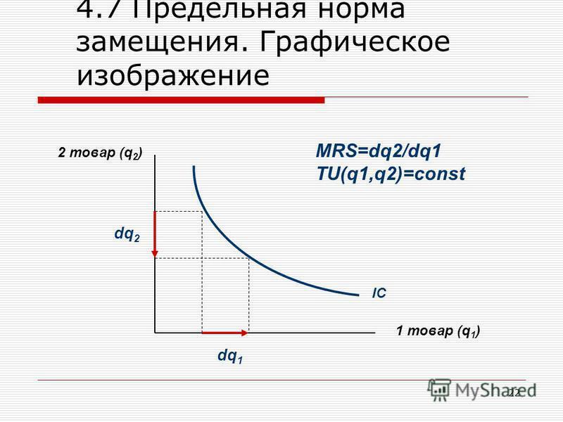 22 4.7 Предельная норма замещения. Графическое изображение 2 товар (q 2 ) 1 товар (q 1 ) IC dq 2 dq 1 MRS=dq2/dq1 TU(q1,q2)=const