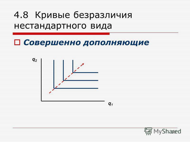 26 4.8 Кривые безразличия нестандартного вида Совершенно дополняющие q2q2 q1q1