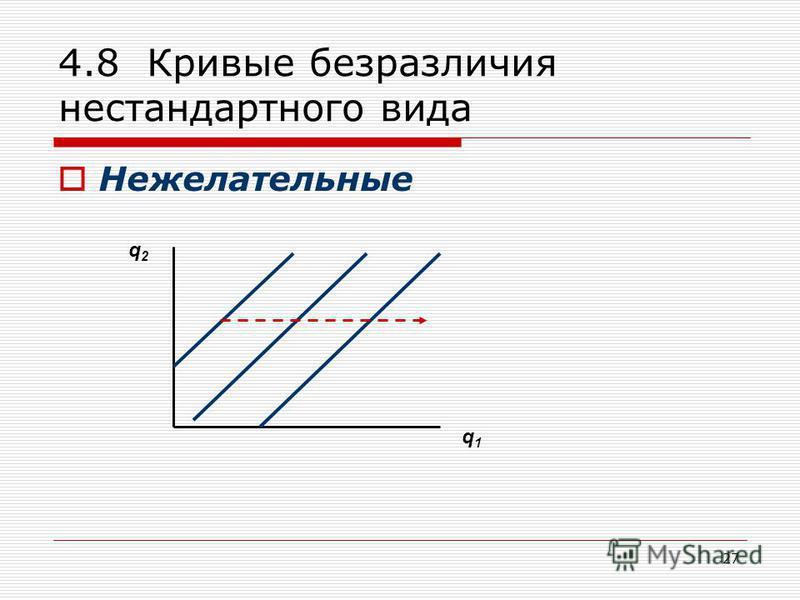 27 4.8 Кривые безразличия нестандартного вида Нежелательные q2q2 q1q1