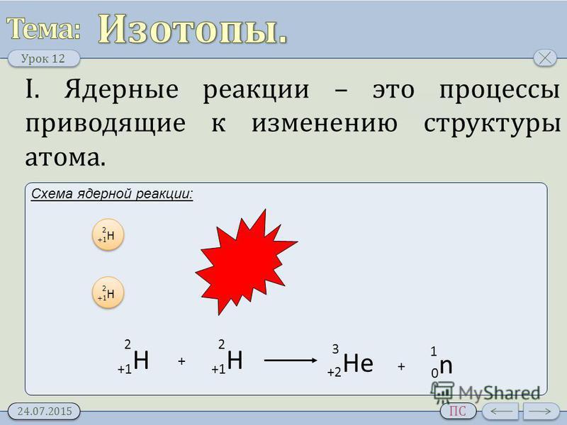 Урок 12 24.07.2015 ПС Схема ядерной реакции: I. Ядерные реакции – это процессы приводящие к изменению структуры атома. +1 Н 2 2 +2 Не 3 0n0n 1 +1 Н 2 2 + +2 Не 3 0n0n 1 +
