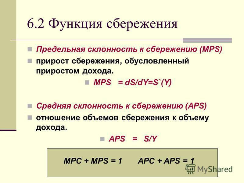 6.2 Функция сбережения Предельная склонность к сбережению (MPS) прирост сбережения, обусловленный приростом дохода. MPS = dS/dY=S`(Y) Средняя склонность к сбережению (APS) отношение объемов сбережения к объему дохода. APS = S/Y MPC + MPS = 1 APC + AP