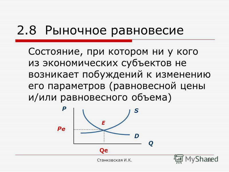 Станковская И.К.18 2.8 Рыночное равновесие Состояние, при котором ни у кого из экономических субъектов не возникает побуждений к изменению его параметров (равновесной цены и/или равновесного объема) P Q S D Е Pe Qe