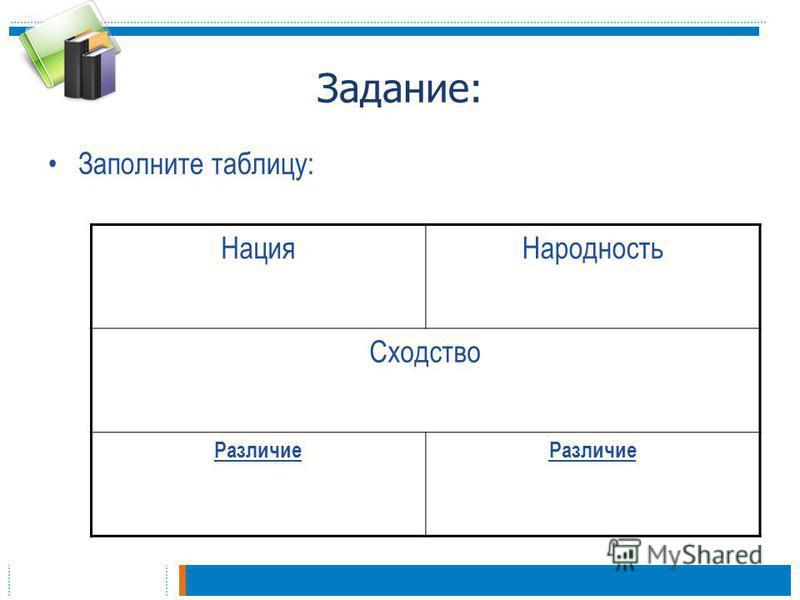 Задание: Заполните таблицу: Нация Народность Сходство Различие