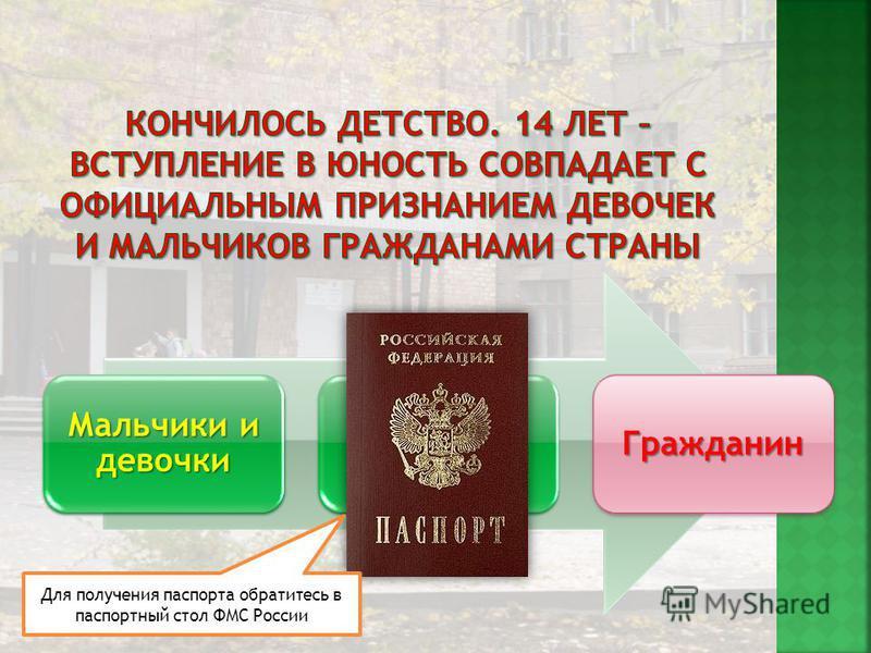 Мальчики и девочки ?Гражданин Для получения паспорта обратитесь в паспортный стол ФМС России