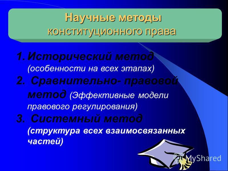 Научные методы конституционного права 1. Исторический метод (особенности на всех этапах) 2. Сравнительно- правовой метод (Эффективные модели правового регулирования) 3. Системный метод (структура всех взаимосвязанных частей)