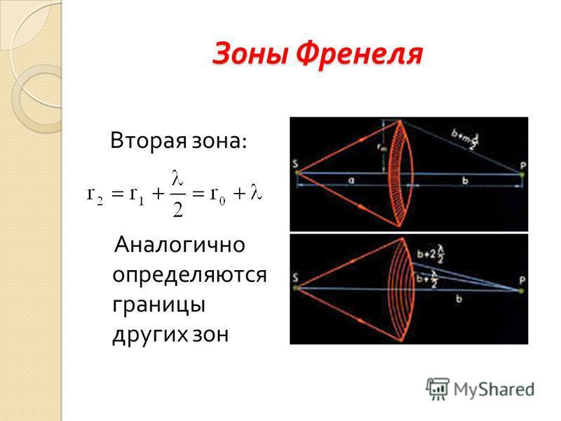 Зоны Френеля Первая зона Френеля ограничивается точками волновой поверхности, расстояния от которых до точки О равны : где длина световой волны