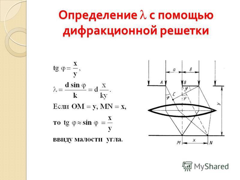Дифракционная решетка Следовательно : - формула дифракционной решетки. Величина k порядок дифракционного максимума ( равен 0, 1, 2 и т. д.)