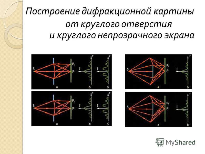Дифракционная картина