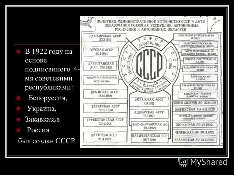 В 1922 году на основе подписанного 4- мя советскими республиками: Белоруссия, Украина, Закавказье Россия был создан СССР