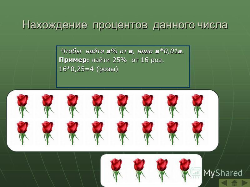Нахождение процентов данного числа Чтобы найти а% от в, надо в*0,01 а. Чтобы найти а% от в, надо в*0,01 а. Пример: найти 25% от 16 роз. 16*0,25=4 (розы)