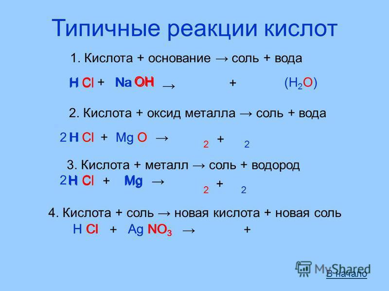 Типичные реакции кислот 1. Кислота + основание соль + вода Н СlН Сl +Na OH НСlСlNa OH + 2. Кислота + оксид металла соль + вода H Cl+Mg OMgOHCl + (H 2 O) 22 2 3. Кислота + металл соль + водород H Cl+Mg HClMg 2 + 2 2 4. Кислота + соль новая кислота + н