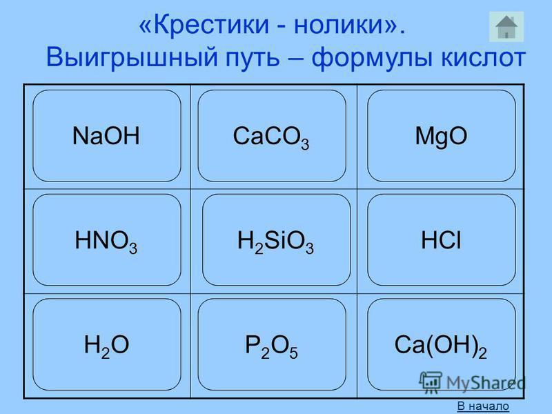 «Крестики - нолики». Выигрышный путь – формулы кислот NaOHCaCO 3 MgO HNO 3 H 2 SiO 3 HCl H2OH2OP2O5P2O5 Ca(OH) 2 В начало