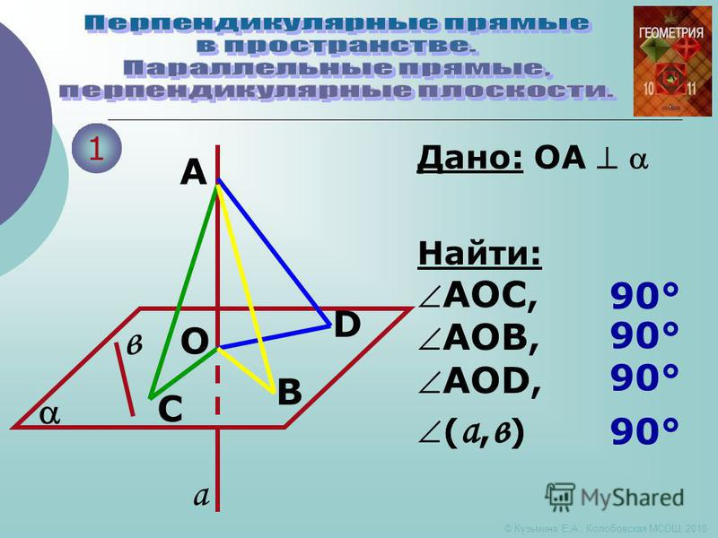 1 a в A B C D O Дано: OA Найти: AOC, AOB, AOD,( a, в ) 90° © Кузьмина Е.А., Колобовская МСОШ, 2010 90°