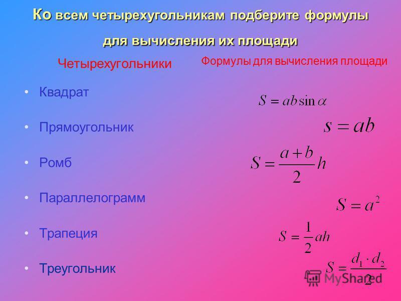 Ко всем четырехугольникам подберите формулы для вычисления их площади Четырехугольники Квадрат Прямоугольник Ромб Параллелограмм Трапеция Треугольник Формулы для вычисления площади