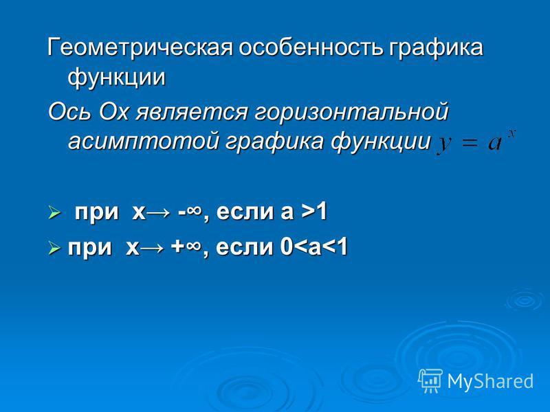 Геометрическая особенность графика функции Ось Ох является горизонтальной асимптотой графика функции при х -, если а >1 при х -, если а >1 при х +, если 0<а<1 при х +, если 0<а<1