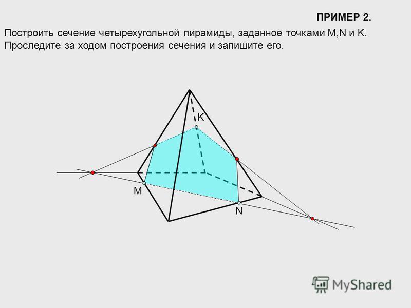 ПРИМЕР 2. M N K Построить сечение четырехугольной пирамиды, заданное точками M,N и K. Проследите за ходом построения сечения и запишите его.
