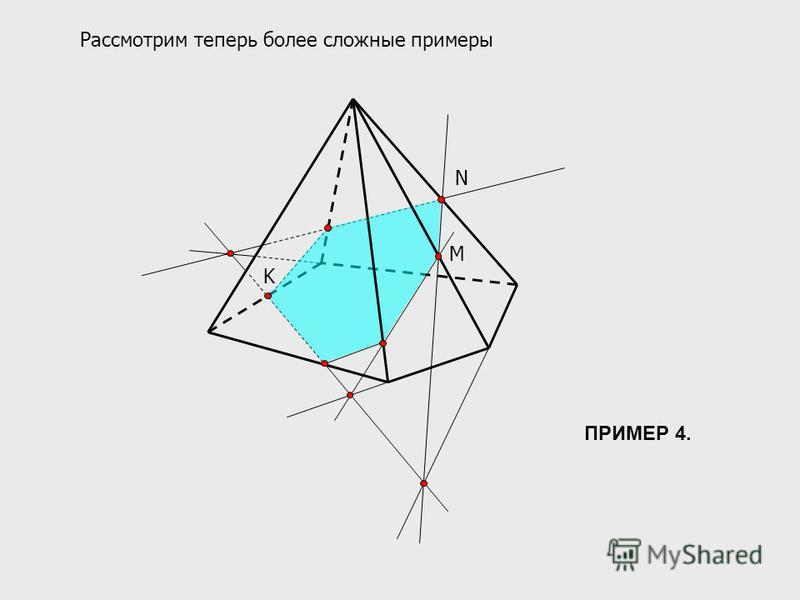 M N K Рассмотрим теперь более сложные примеры ПРИМЕР 4.