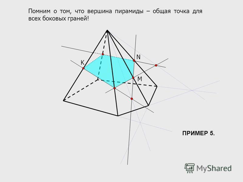 M N K Помним о том, что вершина пирамиды – общая точка для всех боковых граней! ПРИМЕР 5.