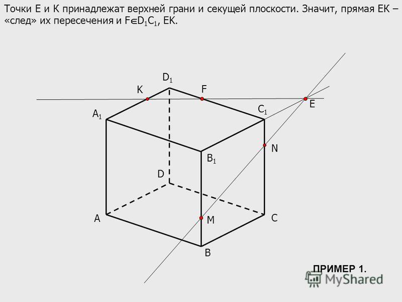 A B C D B1B1 C1C1 D1D1 M N K A1A1 E Точки Е и К принадлежат верхней грани и секущей плоскости. Значит, прямая ЕК – «след» их пересечения и F D 1 C 1, EK. F ПРИМЕР 1.