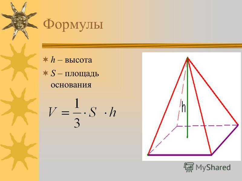 Элементы пирамиды МО – высота МН – апофема АМ, ВМ, СМ, ДМ – боковые ребра АМД, ДМС, СМВ, ВМА – боковые грани АВСД – основание